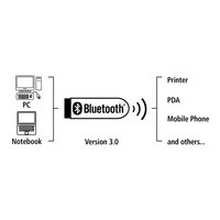 Hama Bluetooth USB-adapter -Artikeldetail