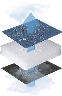 Lafuma Voetenbank Next Air Comfort coral blue-Afbeelding 1