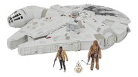 Set de jeu Star Wars Battle Action Millennium Falcon-Avant