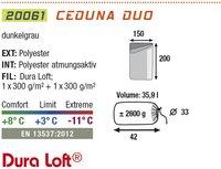 High Peak Sac de couchage 2 personnes Ceduna Duo-Détail de l'article